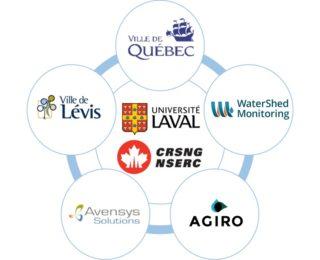 Conférence virtuelle intitulée: Le Plan d'action 2030 pour l'avenir du Saint-Laurent par le Collaboratif Grands Lacs-Saint-Laurent